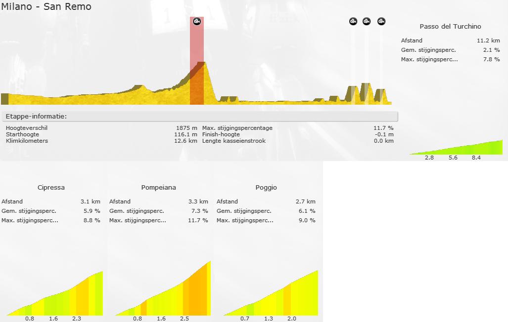 Stages ricardo123 - MSR 2014 (update) + 2 more Fbbaz8