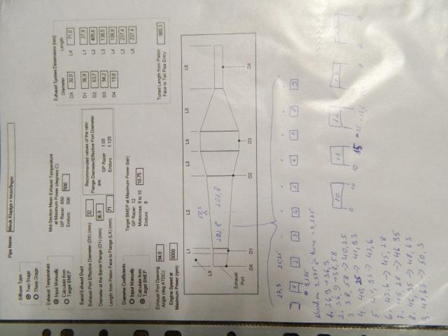 Kart Sojuz (Minsk 125cc) ja cz 125 -  Tanel - Page 2 Fm89ch