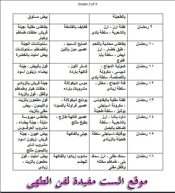 جدول بعض الاصناف اللى تقدميها فى رمضان فطار وسحور I5cigl