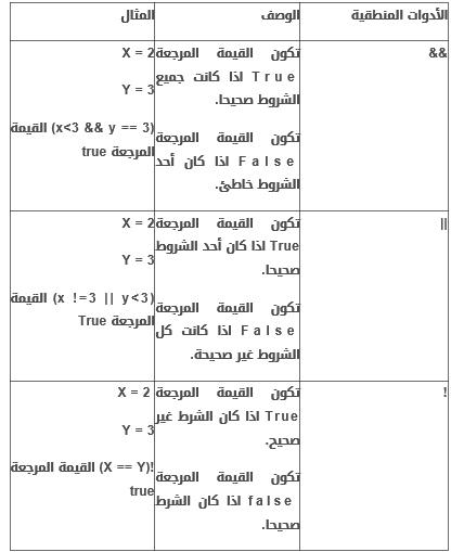 دورة احتراف الجافا سكريبت Javascript K94xh