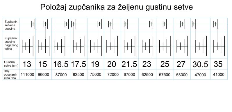 Olt msk sijačica N221rm