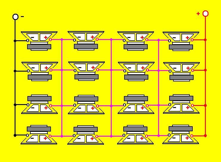 line array com 8 alto falantes de 8 ohms, como fonciona? Npf9m1