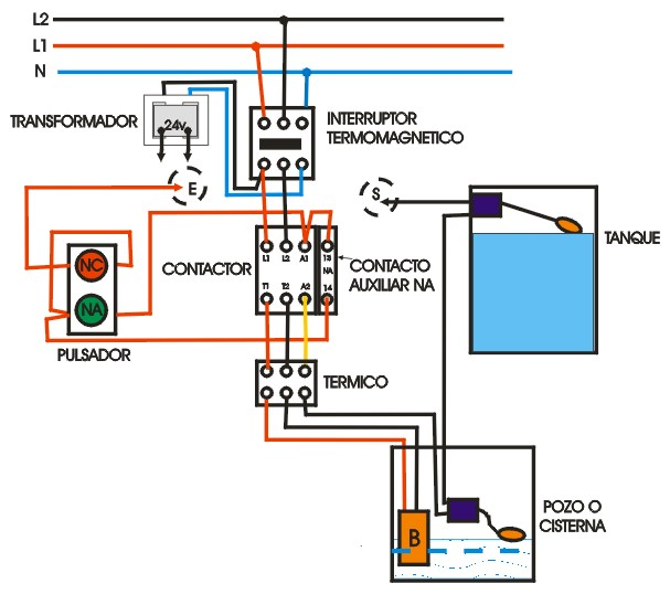 Debo conectar contactor, bomba, sumergible, boya sensor y pulsador Qz1179