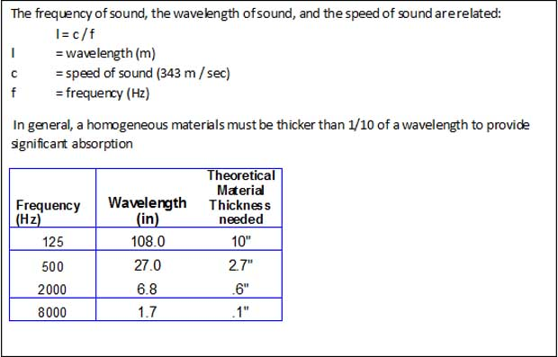 bass reflex e a acustica S2gsok