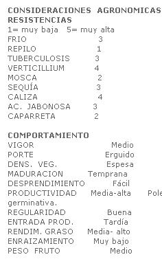 Variedad de olivos (Granada) T02gd3