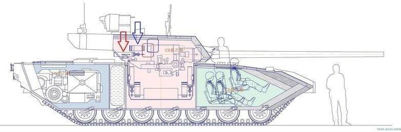 Armata: ¿el robotanque ruso? - Página 3 14m56s1