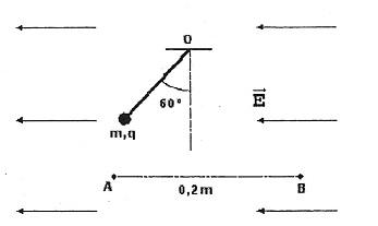 Potencial elétrico. 21jrgk6