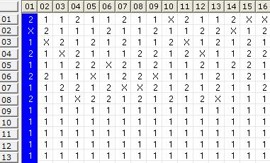 triplas - desdobramentos do Cunha 21nr2f8