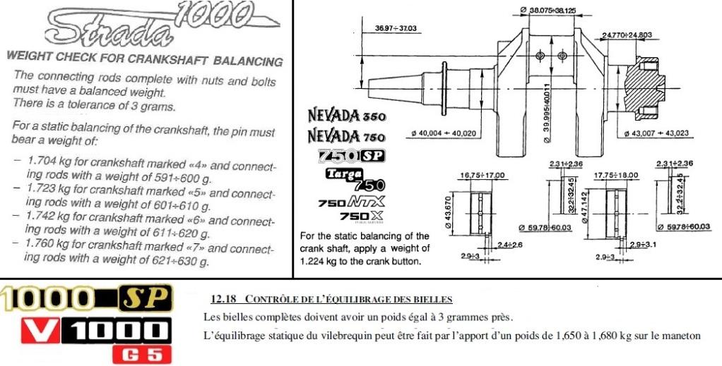 Equilibrado cigüeñal - Factor de equilibrado - Página 2 23hsjr4