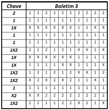 Totobola - Concurso nº 34 24zek43