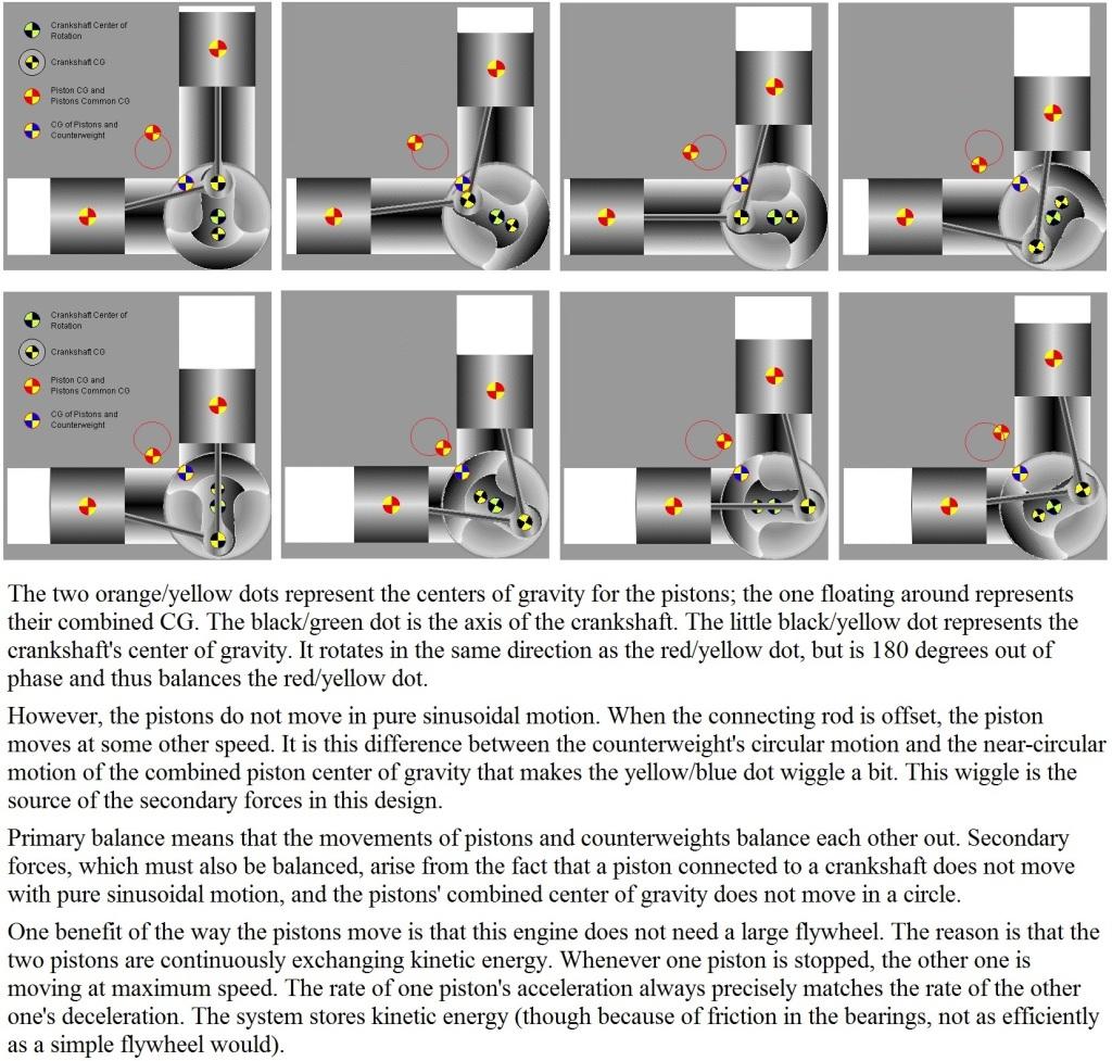 Equilibrado cigüeñal - Factor de equilibrado - Página 2 255nfv5