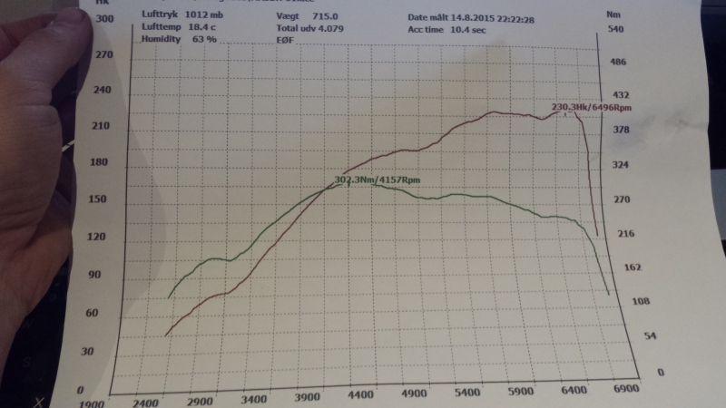 Mazda 626GT Turbo - 29/5 bytte intercooler 2a7g9ih
