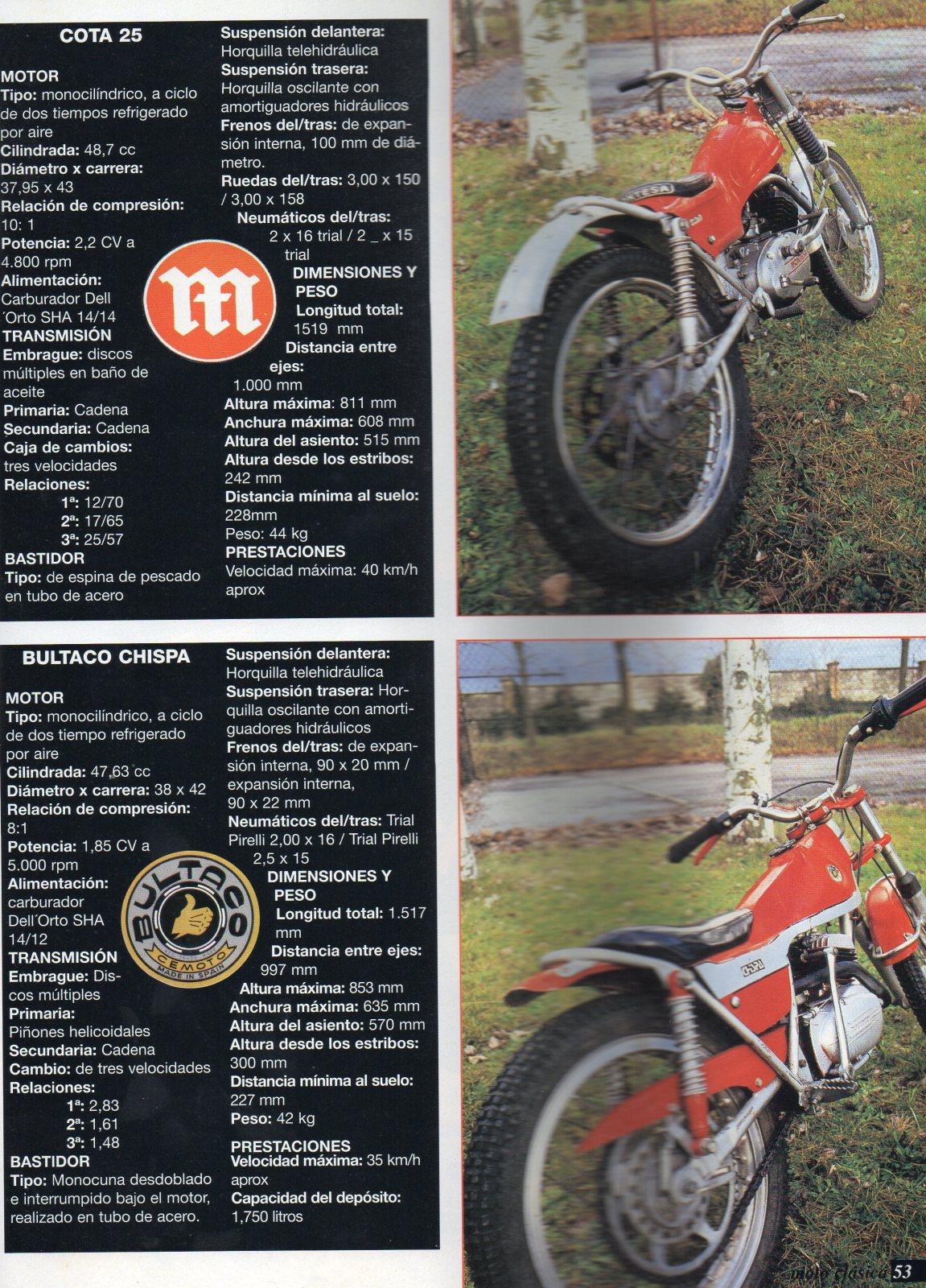 Comparativa Cota 25 con Bultaco chispa 2e24cw9