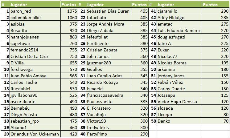 Polla Vuelta a España.  Válida 27/36 la Polla Anual Prodalca - Página 6 2h7hz5k
