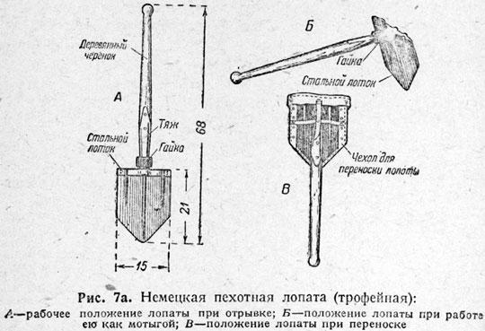 Малая пехотная лопата 2igy7fb