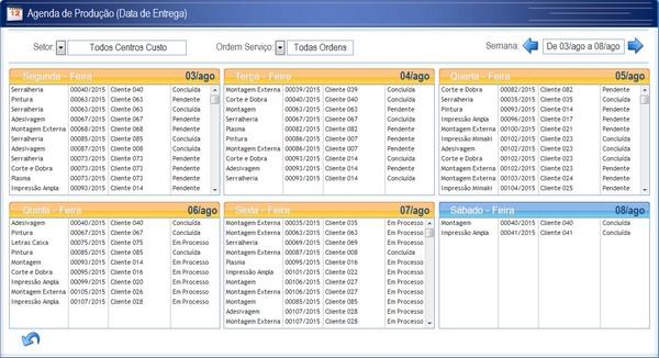 Controle de Produção para Empresa de Comunicação Visual. 2isz57m