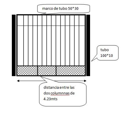 ¿Cómo hacer un portón corredizo? 2pqp2bm