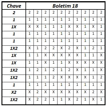 Totobola - Concurso nº 34 2q0ilxx