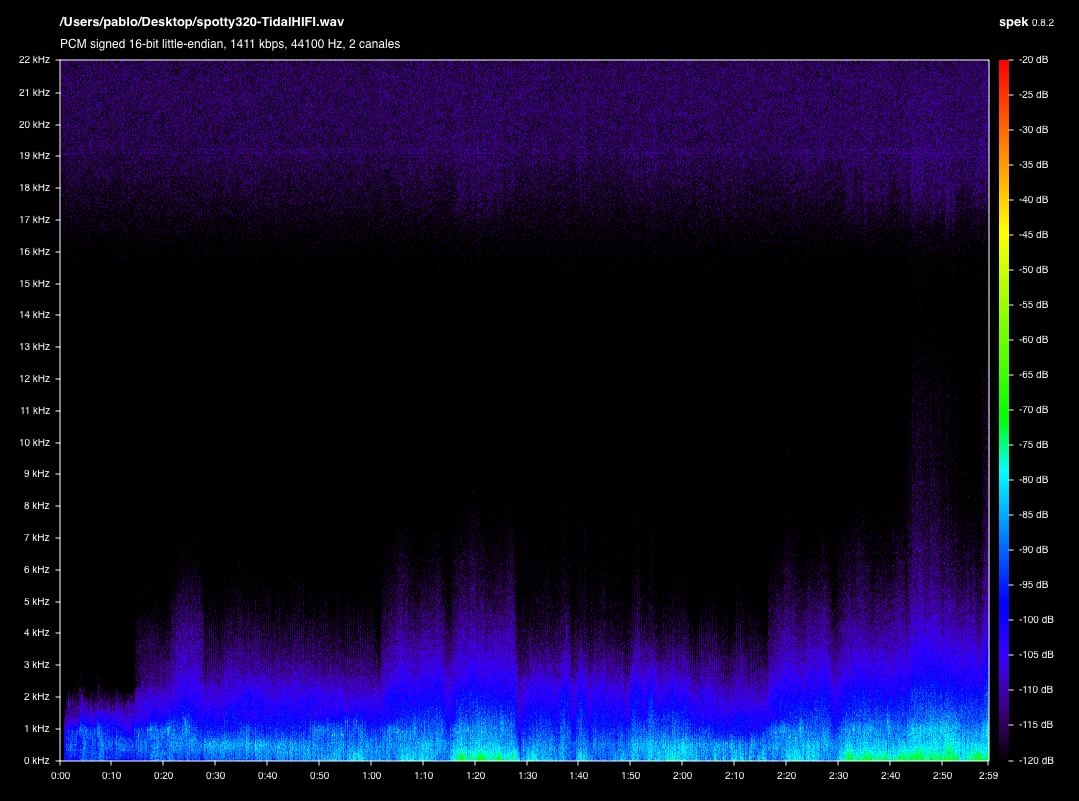 Tidal ,nuevo servicio de streaming en alta calidad 1411kbps - Página 3 2qcngpc