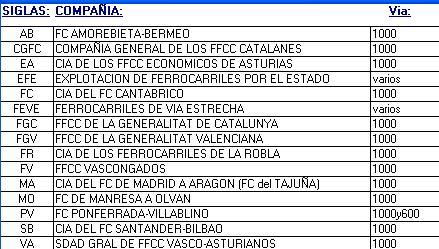 El Ferrocarril a Catalunya - Página 5 2qdvfid