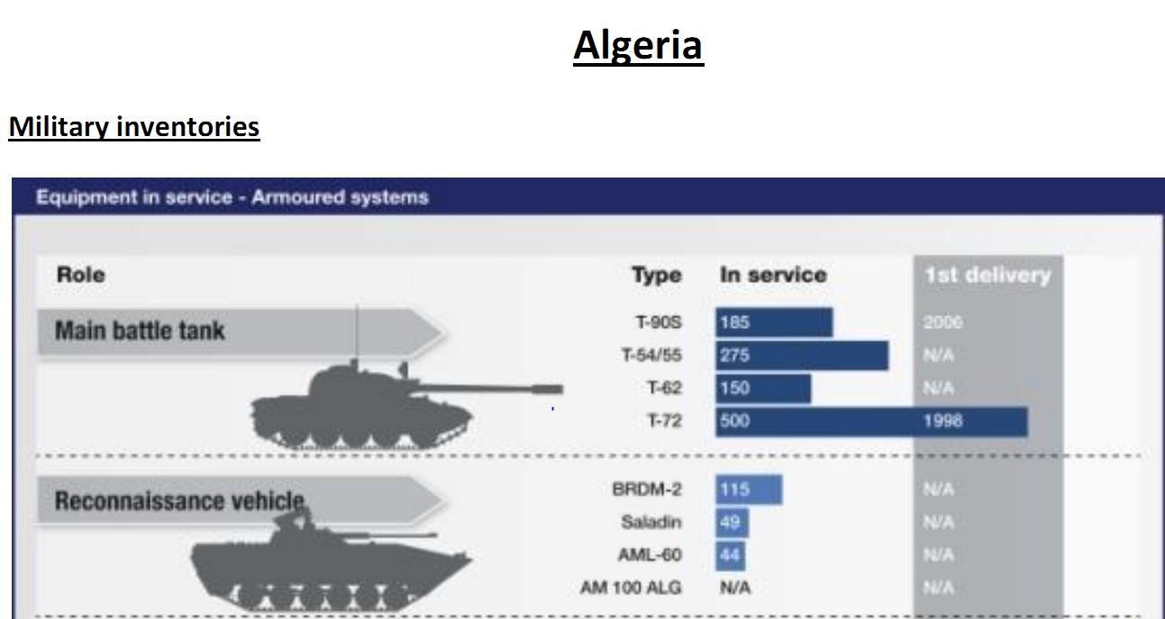 """الجزائر تحصل على مدافع """"هاوتزر"""" من الصين   2ug01vr"""
