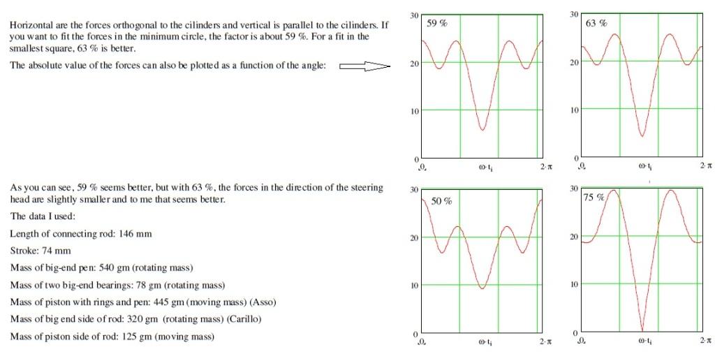 Equilibrado cigüeñal - Factor de equilibrado - Página 2 317cj1c