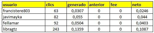 [PAGANDO] YSENSE  (ANTIGUO CLIXSENSE) - ENCUESTAS GPT y otras formas - Refback 80% - Rec. Pago 54 352otna