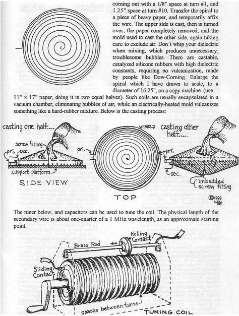 Pentagon Aliens / William R. Lyne  6zn1vr