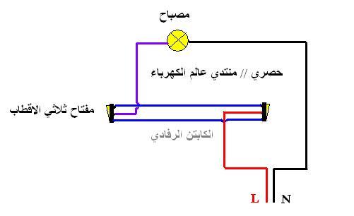 طريقة ربط مفتاحين علي مصباح ليعمل من مكانين مختلفين  9tlfrc