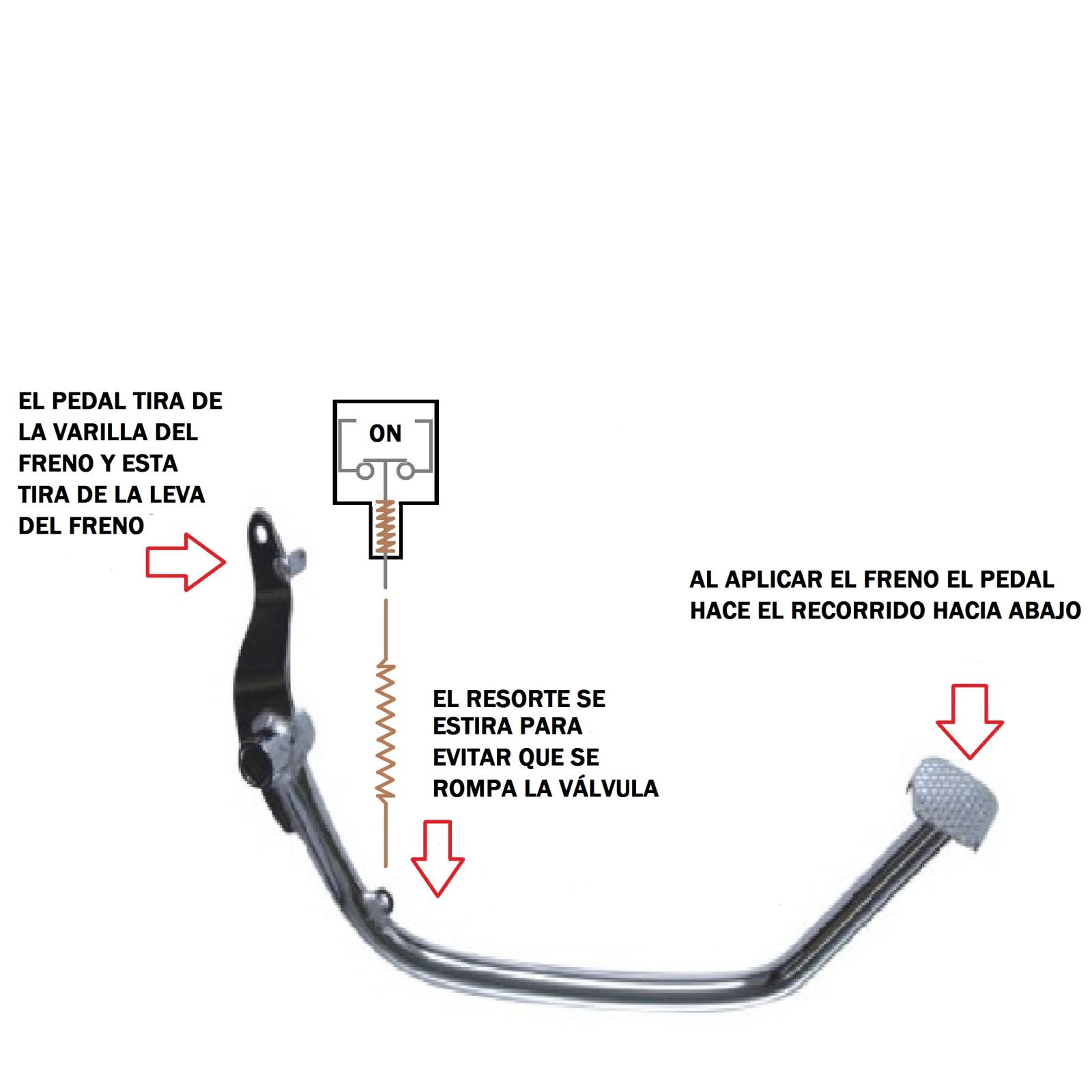 Consulta: ¿Como ajustar la valvula del freno trasero a Owen GS? Ofvvgo