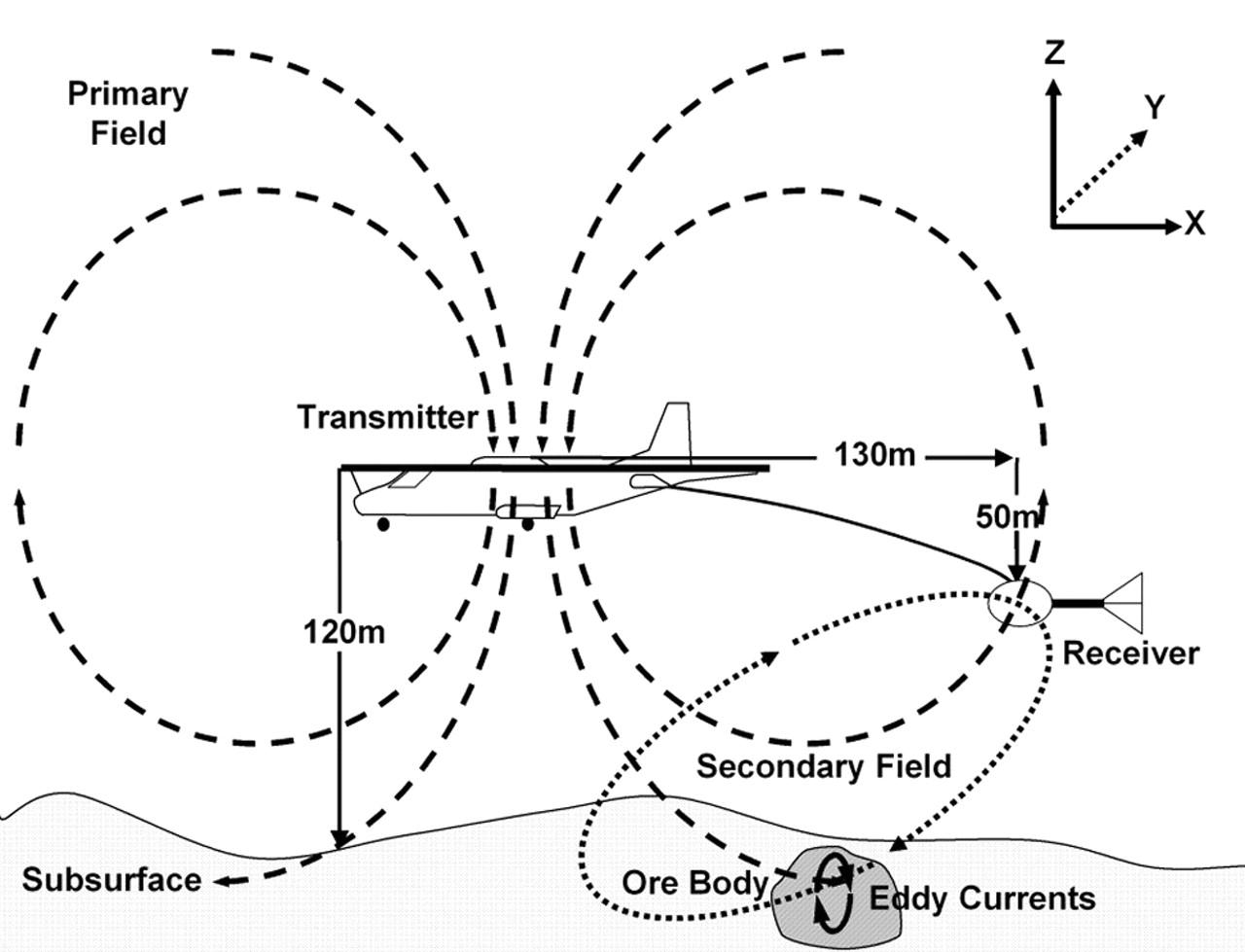 detector  ionico  direccional  hechizo  con  menos  de  500  pesitos   R1zccx