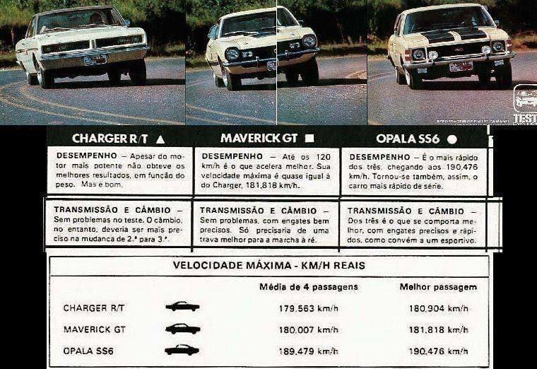 MAVERICK GT X CHARGER R/T X OPALA SS  Wb8ndd