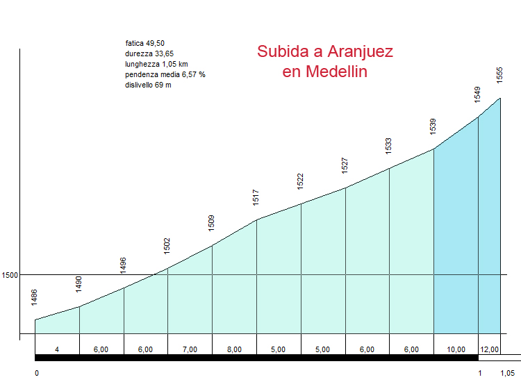 Muros en Colombia 11uuw74