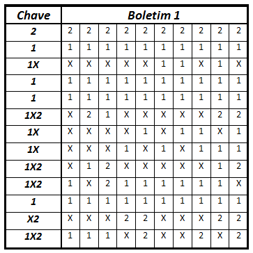 Totobola - Concurso nº 34 14nok2