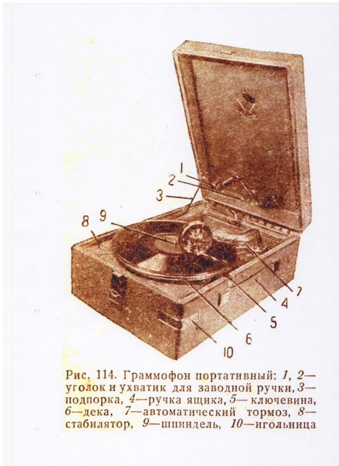 Инструкции 15zqljt