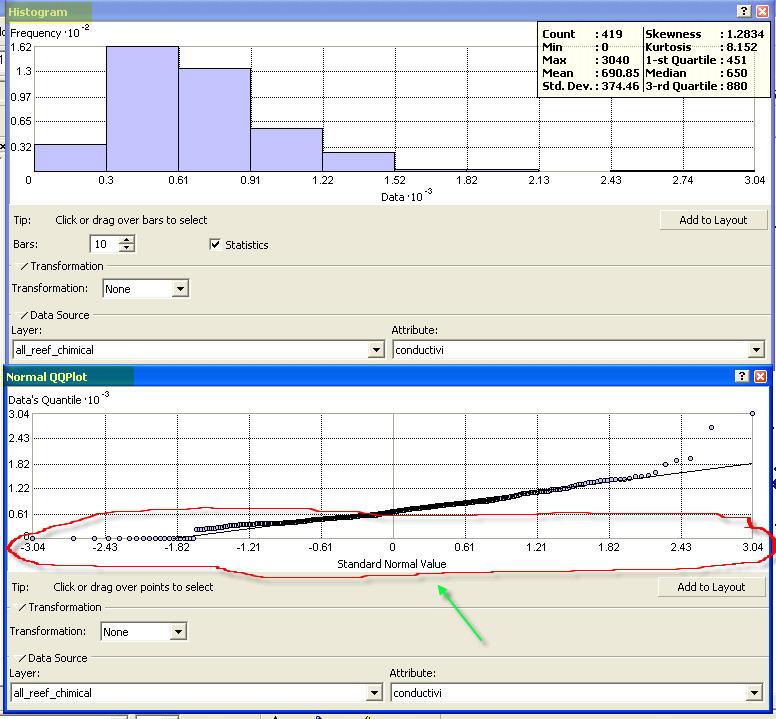 سؤال:ارجو شرح مخطط QQ plot ضمن arcmap 16a8dh0