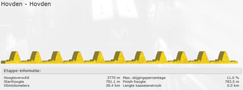 Stages ricardo123 - MSR 2014 (update) + 2 more 16llkck