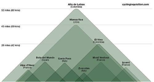 Altimetrías de altos de Colombia - Página 4 1z73ipf