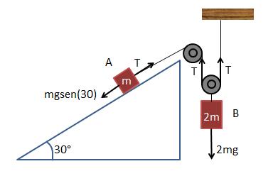 plano inclinado 1zwm5p1