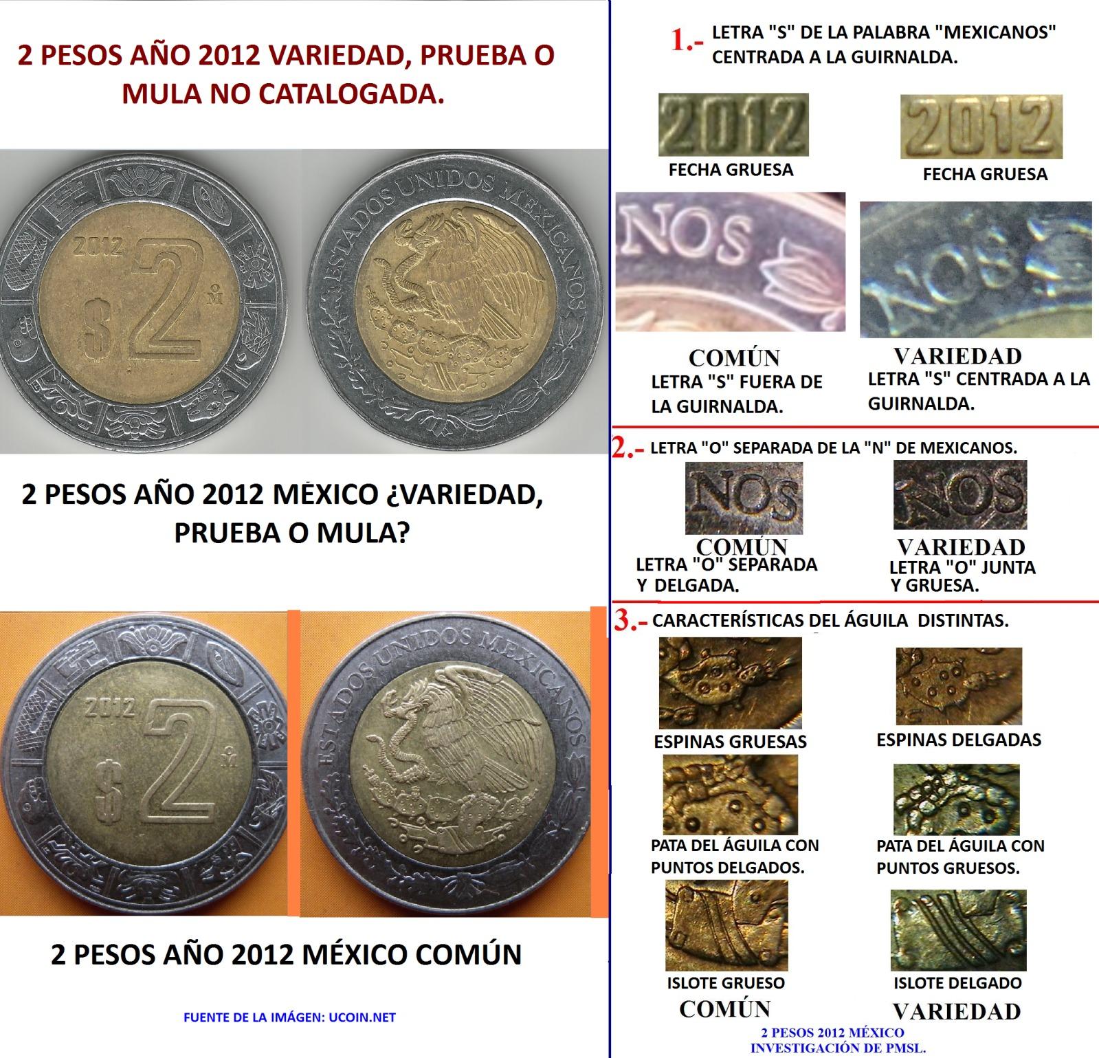 Pesos Mexicanos Actuales: últimos descubrimientos más raros. 20poh1k