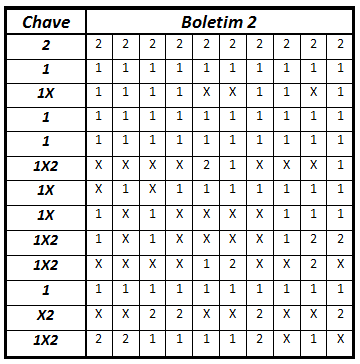 Totobola - Concurso nº 34 244d3fa