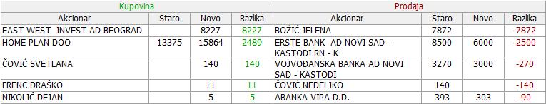 Radijator A.D.Zrenjanin - RDJZ - Page 6 244zh3b