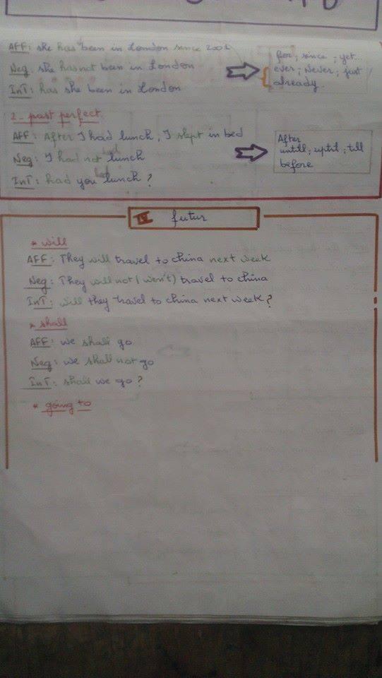 ملخصات في الانجليزية  2aj8a5w