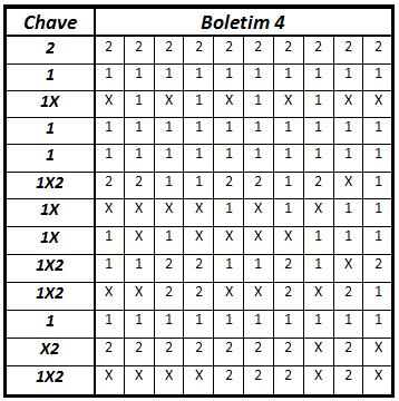 Totobola - Concurso nº 34 2d78nxf