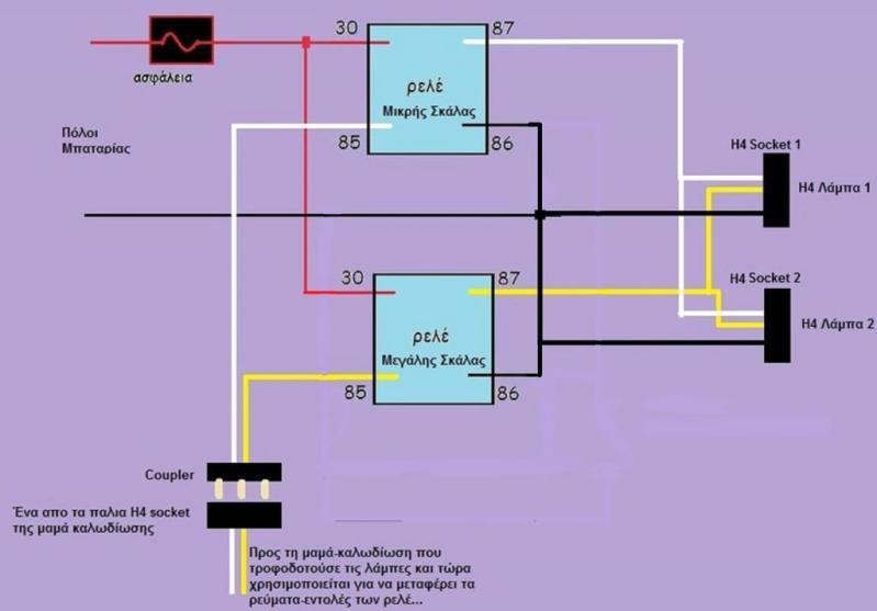 συνδεση φωτων απευθειας στην μπαταρια με ρελε μαζι με διακόπτη 2d796j7