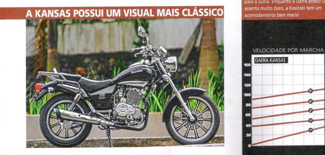 Kasinski Mirage 150 - Página 2 2e35qjb