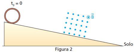 Indução eletromagnética em plano inclinado 2e37vgw