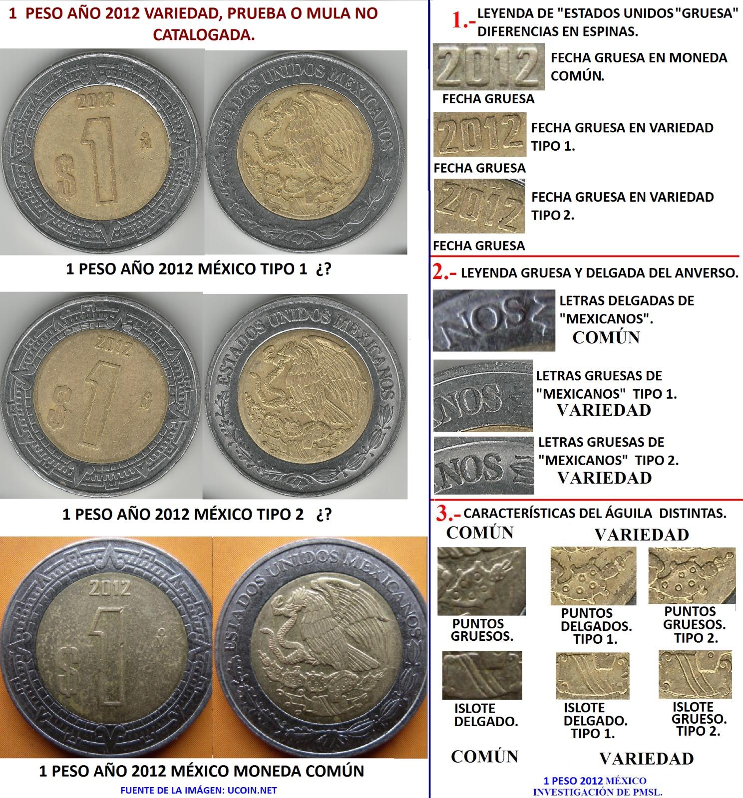 Pesos Mexicanos Actuales: últimos descubrimientos más raros. 2hdmy3k