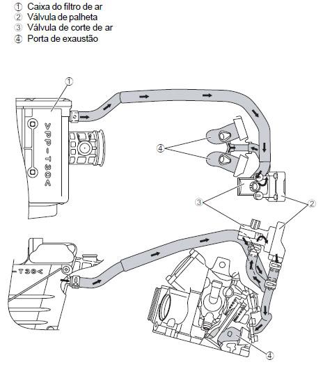 XT  660z  Ténéré- Yamaha 2mybt7b
