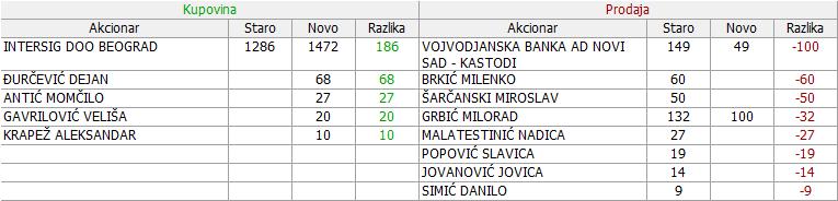 Milan Blagojević, Smederevo - MBLS 2nas091